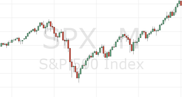 S&P 500 (Standard & Poor's 500) основной индекс фондового рынка США