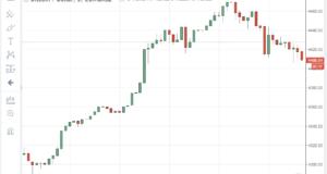 Варианты для торговли биткоином